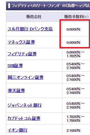%e6%8a%95%e8%b3%87%e4%bf%a1%e8%a8%97%e3%81%ae%e6%89%8b%e6%95%b0%e6%96%99%e3%81%ae%e9%81%95%e3%81%84